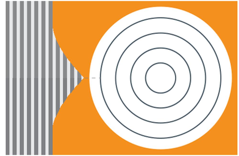 innovation tools - organizational innovation